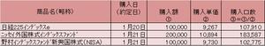 201601312