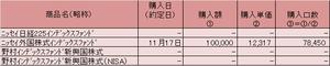 201511302