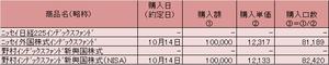 201510312