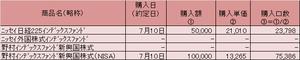 201507312