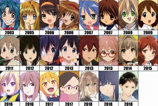 NHKニュース「多くの人に京アニ作品を見てほしい」
