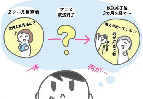 【悲報】アニメ業界ヤバイ、2019年の話題作、女には鬼滅が流行ったけど、 男向けは・・・何もなし!!