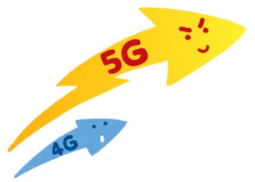 534smartphone_speed_5g