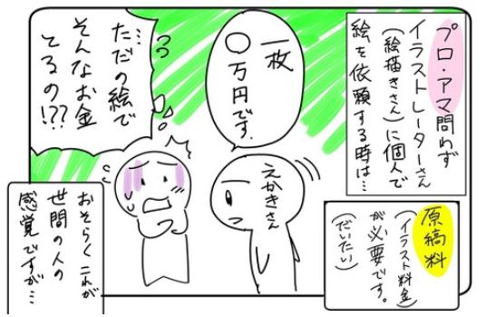 絵師「1枚5千円で依頼を出された!ギャオオン!!」←これ『牛丼屋』に例えるとこうなるよな