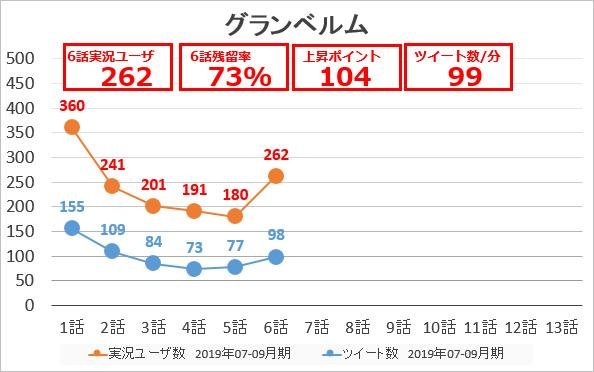 animeradar_201907_4wa_remain_ranking_5.jpg