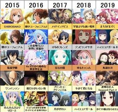 おまえら「最近アニメ観なくなった」← これ何でなの???