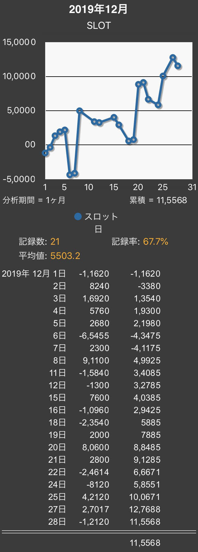 2019.12月まとめ3l