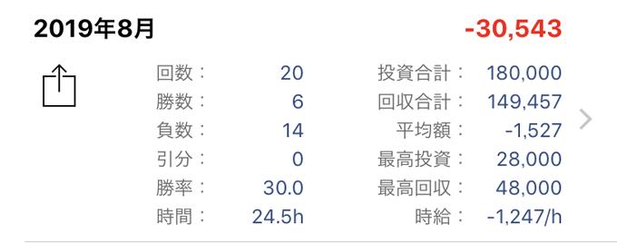 2019.8月まとめ.4l