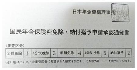 審査結果 保険料