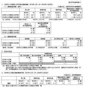2020-01-14 ベクトル(6058)2020年2月期 第3四半期決算短信より