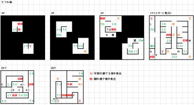 モンスターメーカー 7つの秘宝:ケフル城