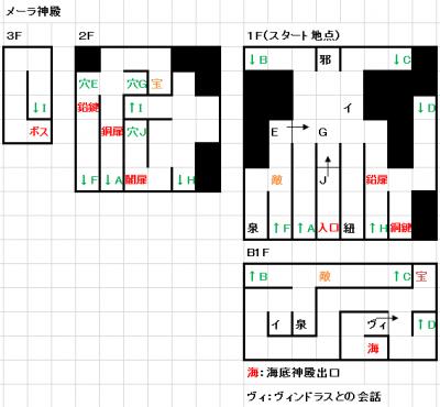 モンスターメーカー7つの秘宝:メーラ神殿