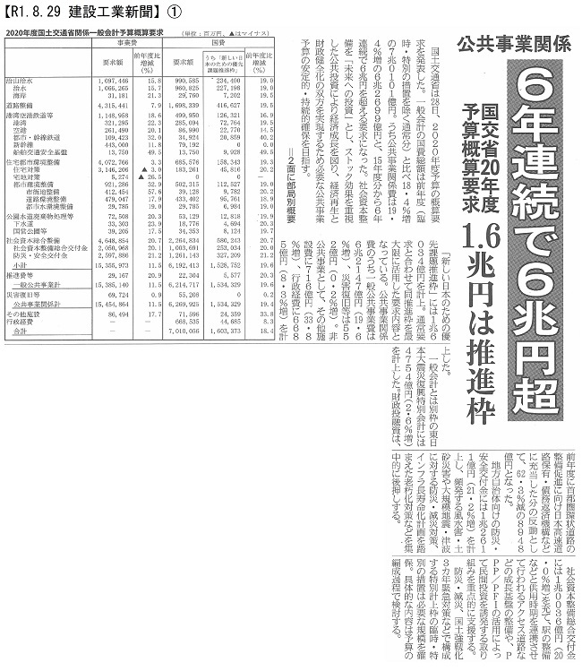 20190829 国交省20年度予算概算要求:建設工業新聞①