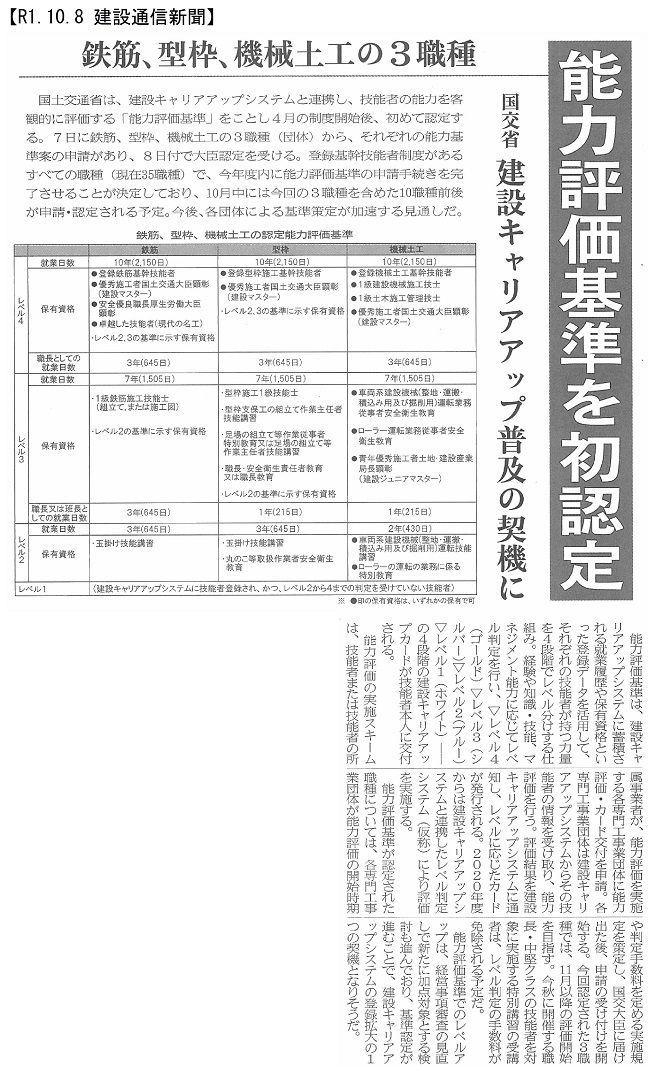 20191008 能力評価基準を初認定 CCUS活用:建設通信新聞