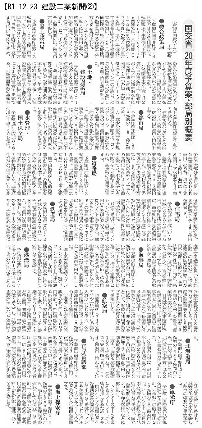 20191223 20年度予算案・国土交通省:建設工業新聞②