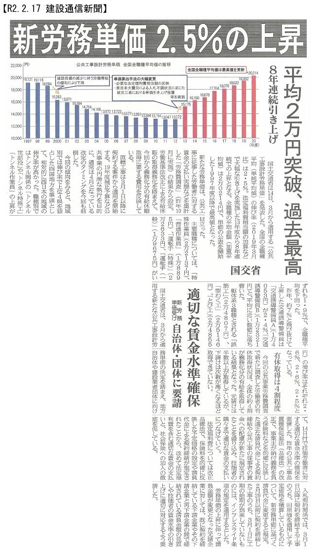 20200217 公共工事設計労務単価・国交省:建設通信新聞