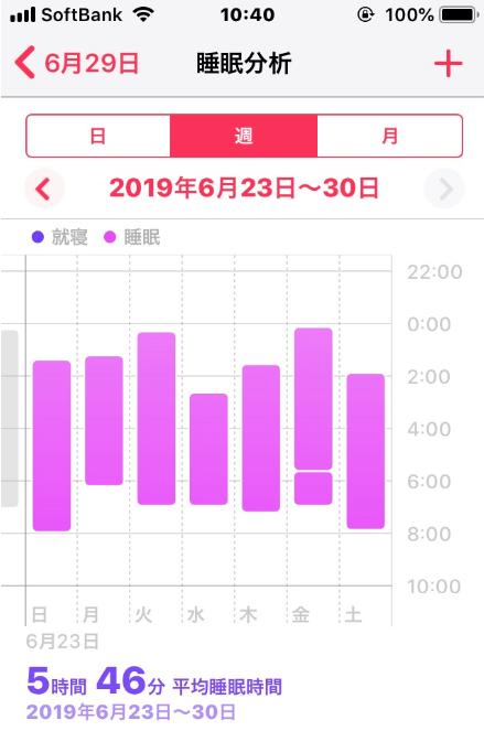 B618睡眠2019-06-29