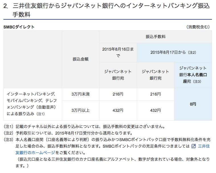 B760-2送金2019-12-10