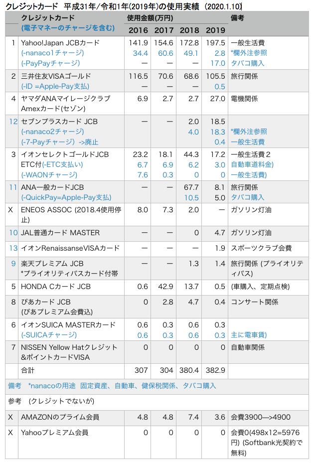 B890-1カド2020-01-10